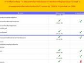 TCI verified